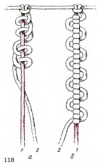 Техника узелкового плетения 7 букв сканворд